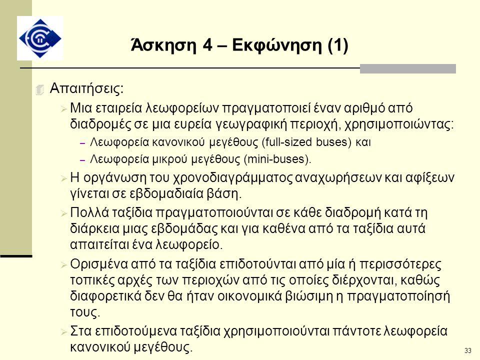 Άσκηση 4 – Εκφώνηση (1) Απαιτήσεις: