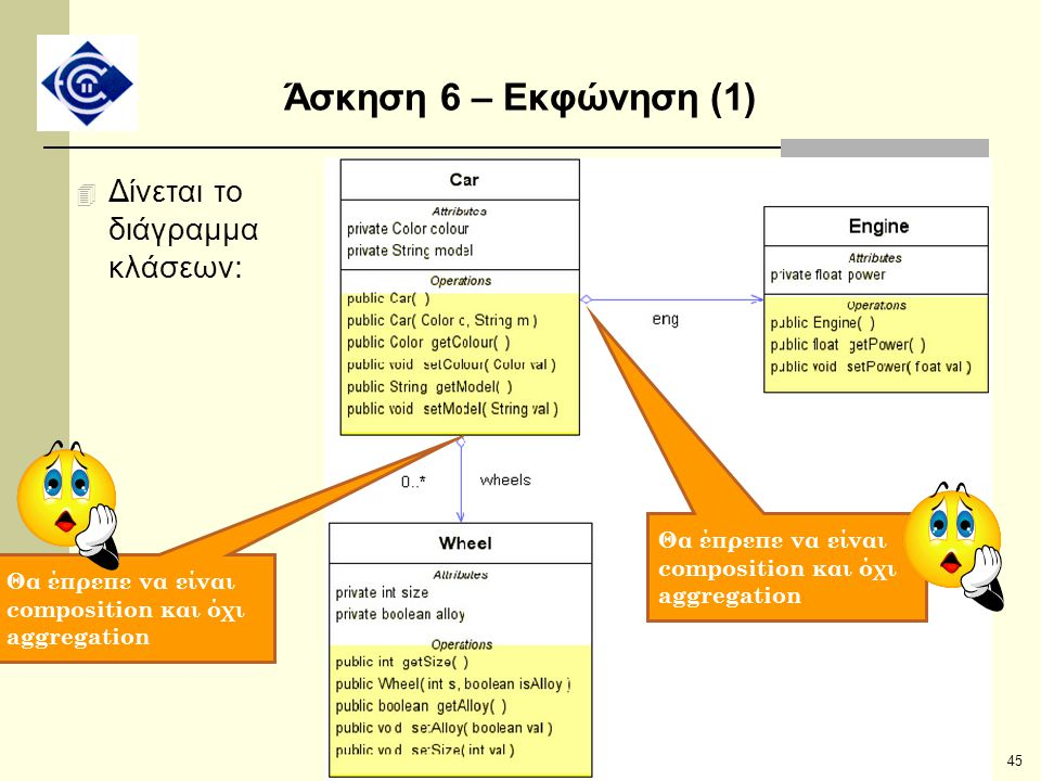 Άσκηση 6 – Εκφώνηση (1) Δίνεται το διάγραμμα κλάσεων: