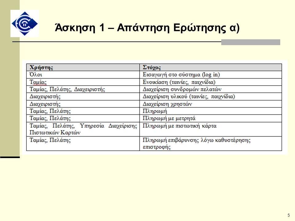 Άσκηση 1 – Απάντηση Ερώτησης α)