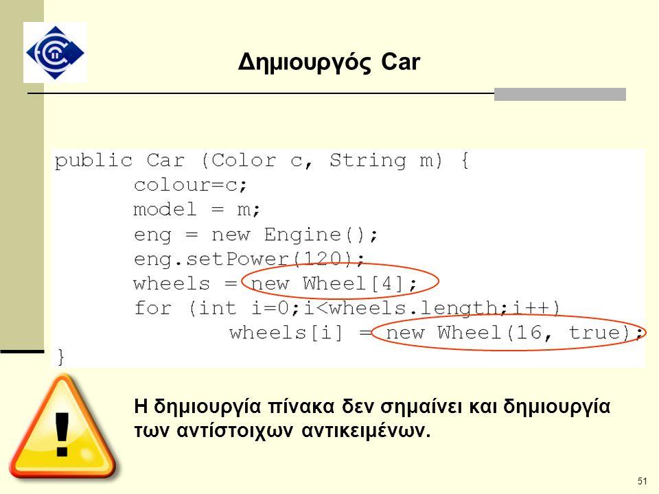 Δημιουργός Car Η δημιουργία πίνακα δεν σημαίνει και δημιουργία