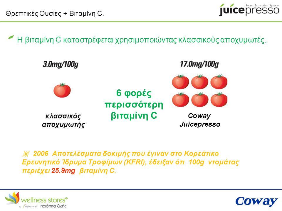 6 φορές περισσότερη βιταμίνη C
