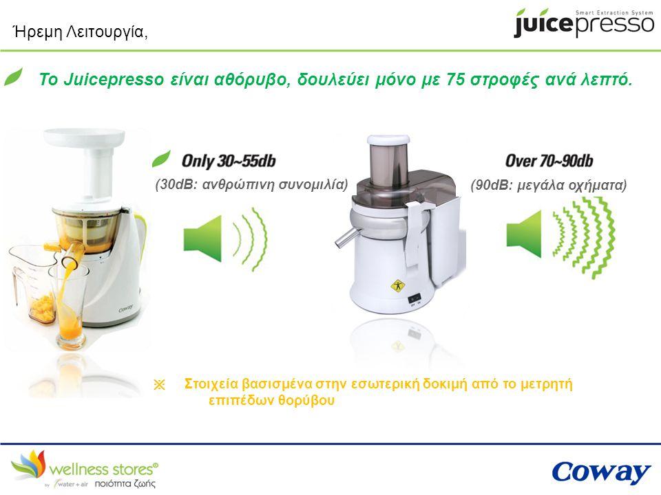 Το Juicepresso είναι αθόρυβο, δουλεύει μόνο με 75 στροφές ανά λεπτό.