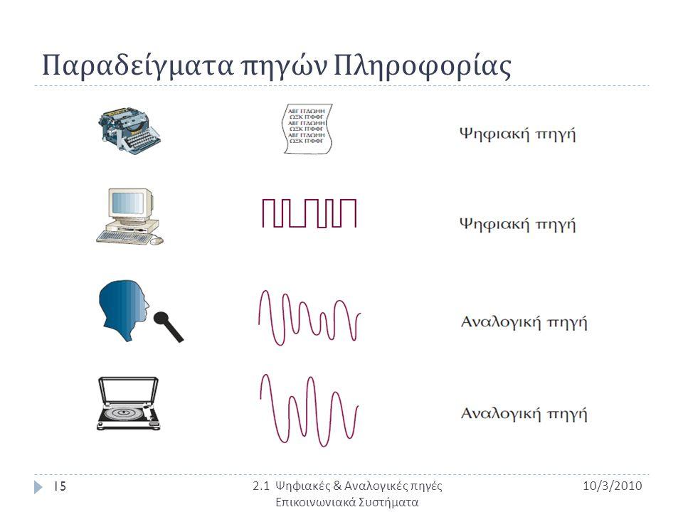 Παραδείγματα πηγών Πληροφορίας