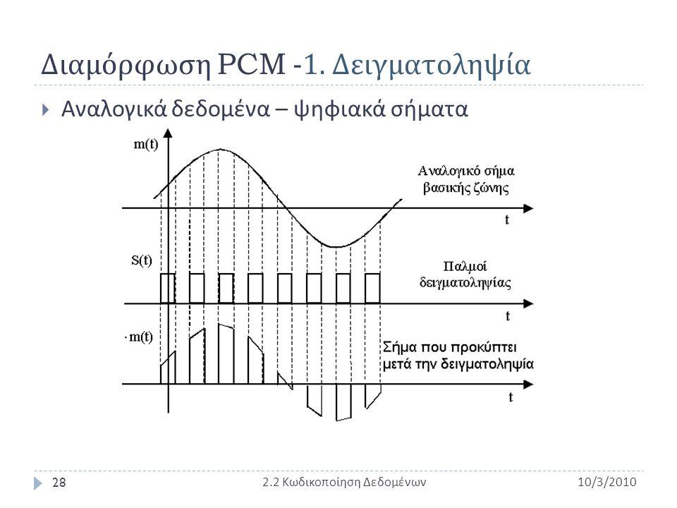 Διαμόρφωση PCM -1. Δειγματοληψία