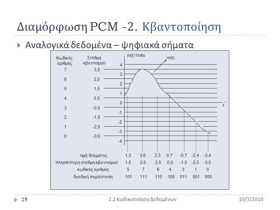 Διαμόρφωση PCM -2. Κβαντοποίηση