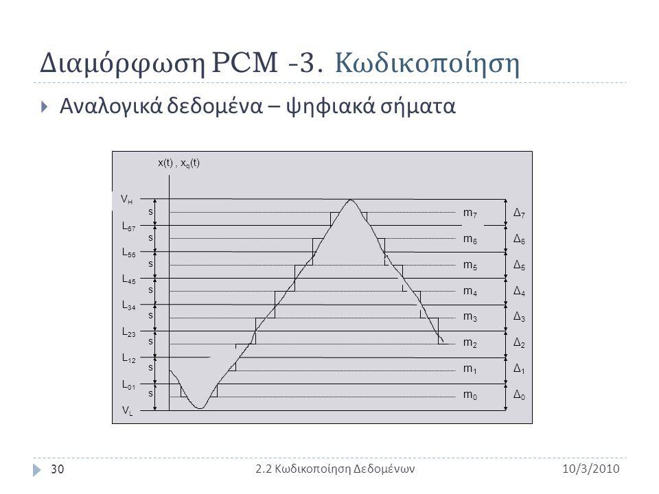 Διαμόρφωση PCM -3. Κωδικοποίηση