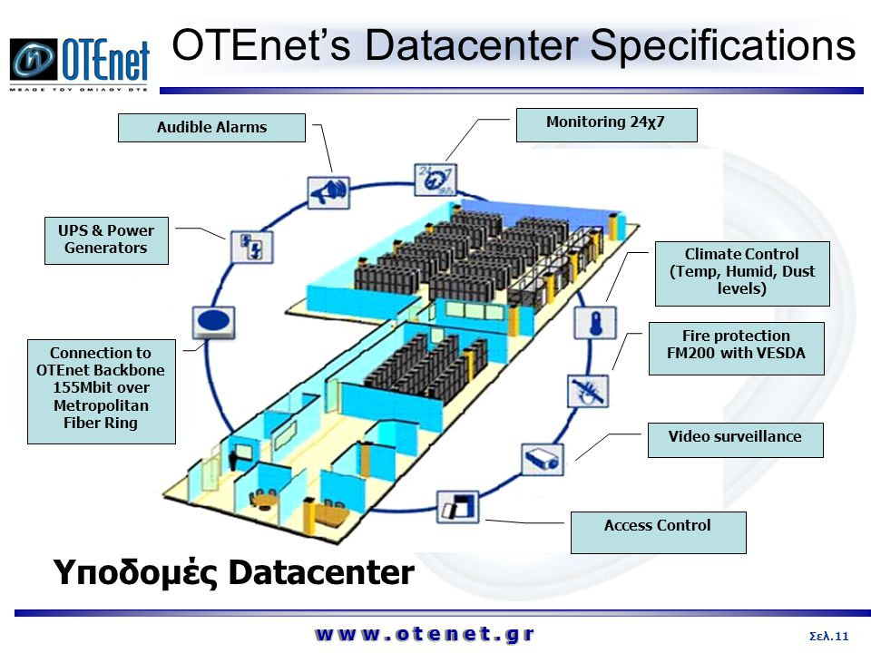 OTEnet's Datacenter Specifications