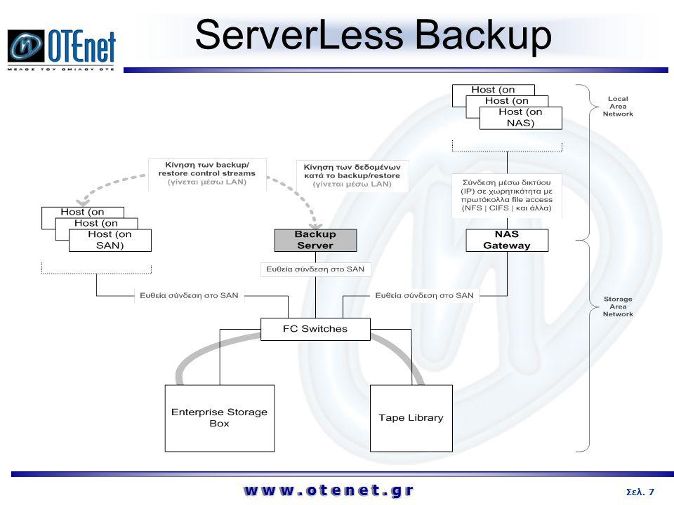ServerLess Backup