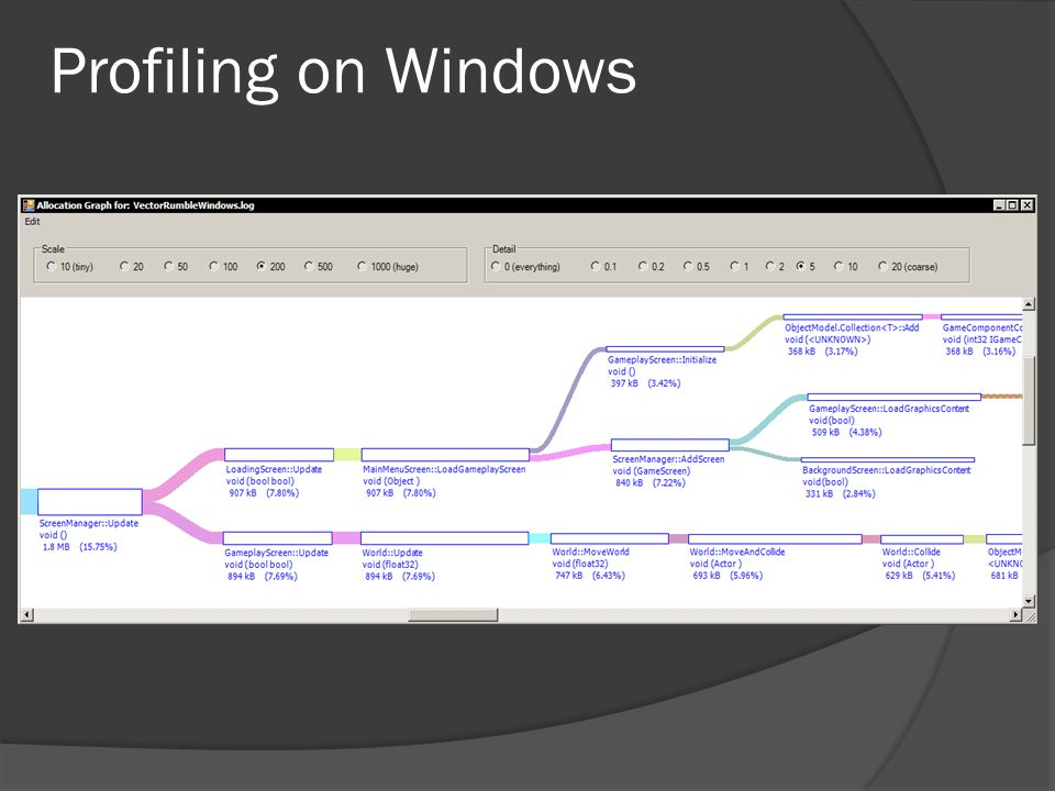 Profiling on Windows CLR Profiler for the .NET Framework 2.0