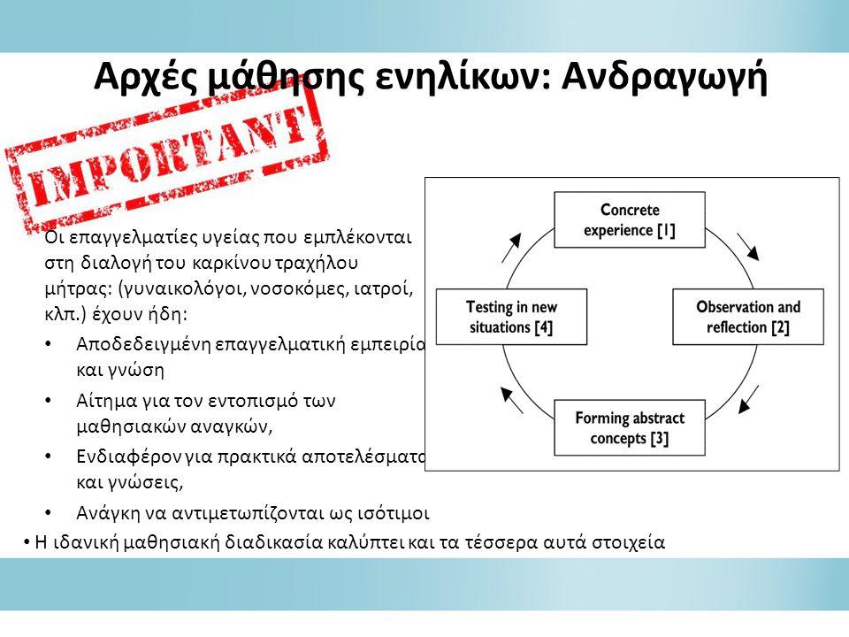 Αρχές μάθησης ενηλίκων: Ανδραγωγή