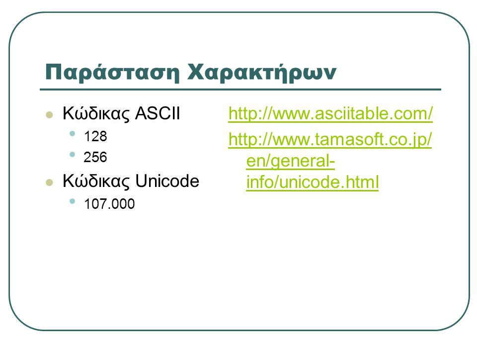 Παράσταση Χαρακτήρων Κώδικας ASCII Κώδικας Unicode
