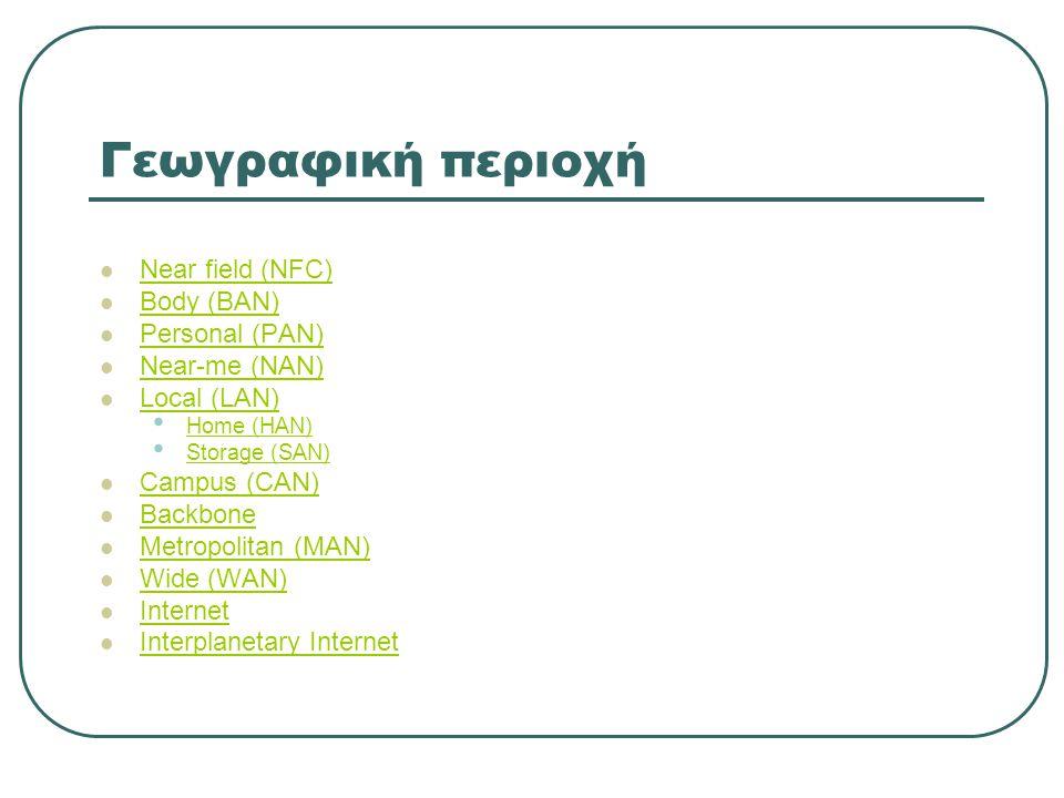 Γεωγραφική περιοχή Near field (NFC) Body (BAN) Personal (PAN)