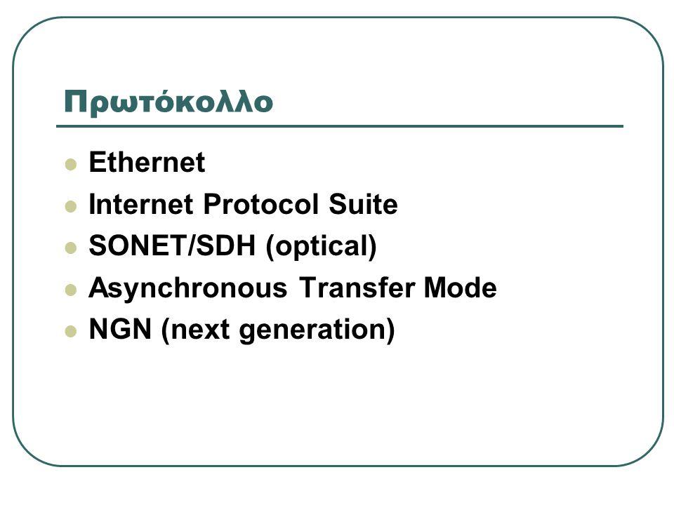 Πρωτόκολλο Ethernet Internet Protocol Suite SONET/SDH (optical)