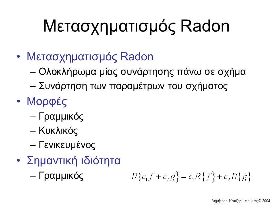 Μετασχηματισμός Radon