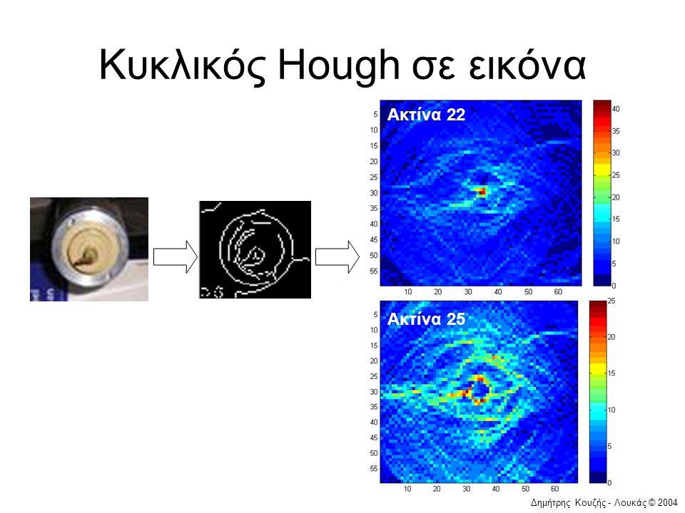 Κυκλικός Hough σε εικόνα