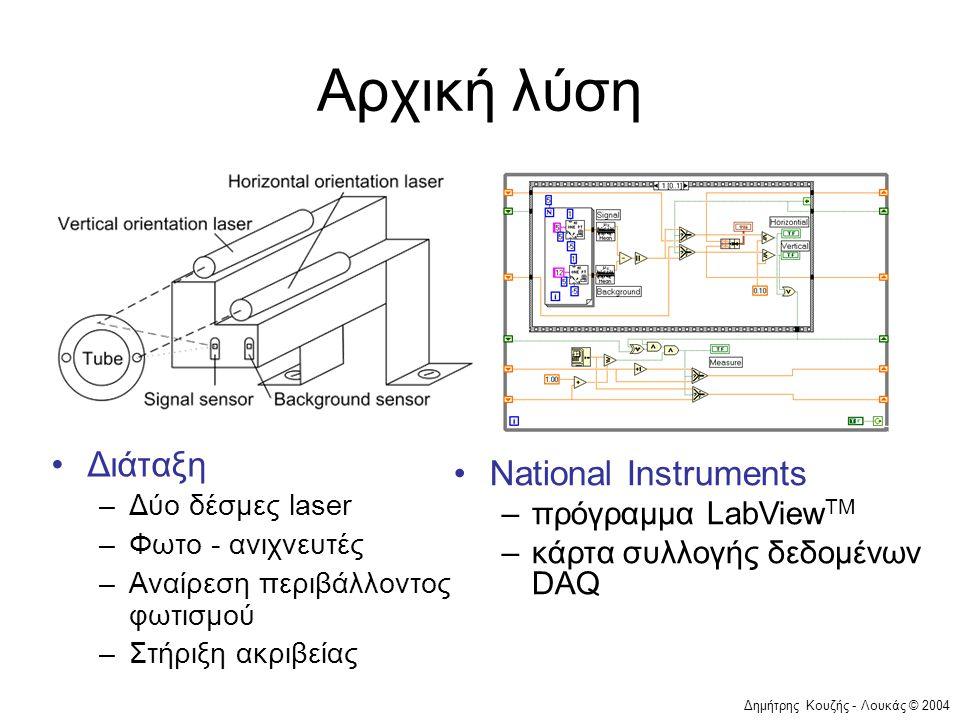 Αρχική λύση Διάταξη National Instruments πρόγραμμα LabViewTM