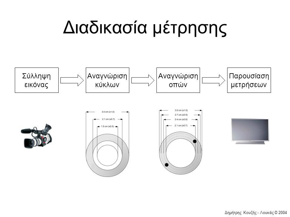 Διαδικασία μέτρησης Σύλληψη εικόνας Αναγνώριση κύκλων Αναγνώριση οπών