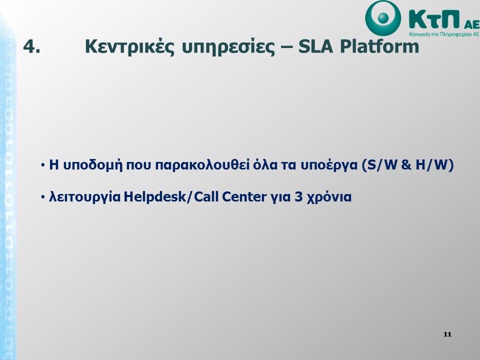 4. Κεντρικές υπηρεσίες – SLA Platform