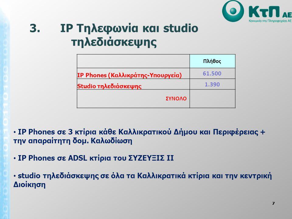 3. IP Τηλεφωνία και studio