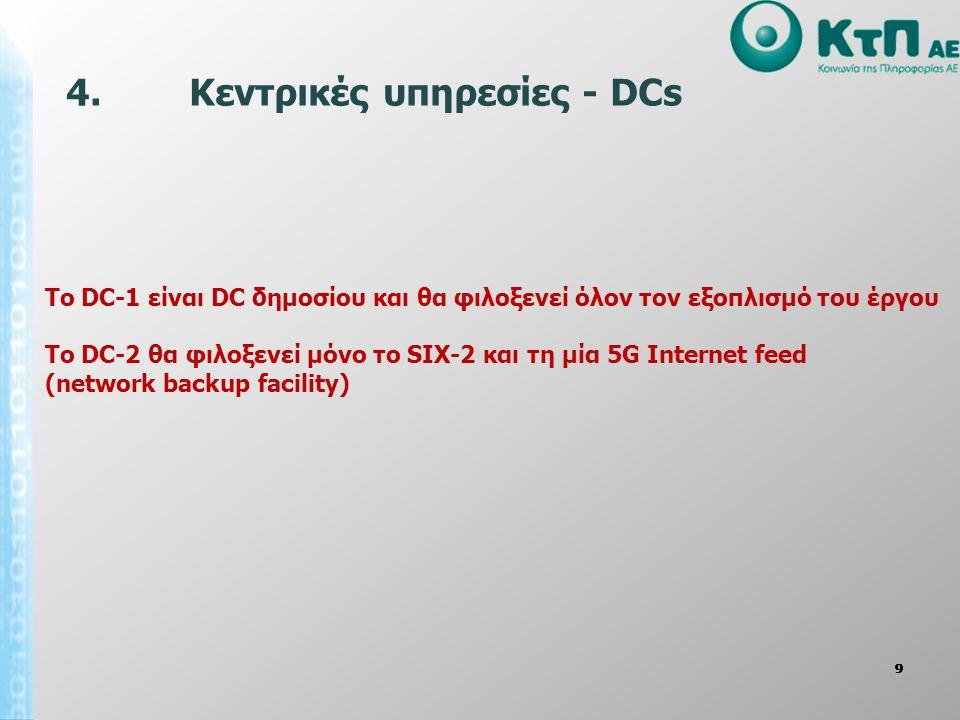 4. Κεντρικές υπηρεσίες - DCs