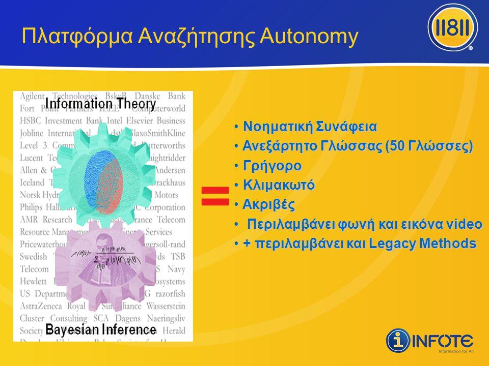 = Πλατφόρμα Αναζήτησης Autonomy Νοηματική Συνάφεια