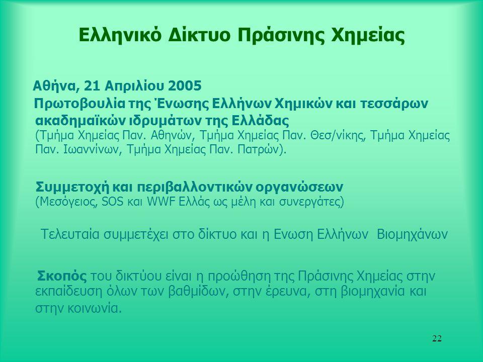 Ελληνικό Δίκτυο Πράσινης Χημείας