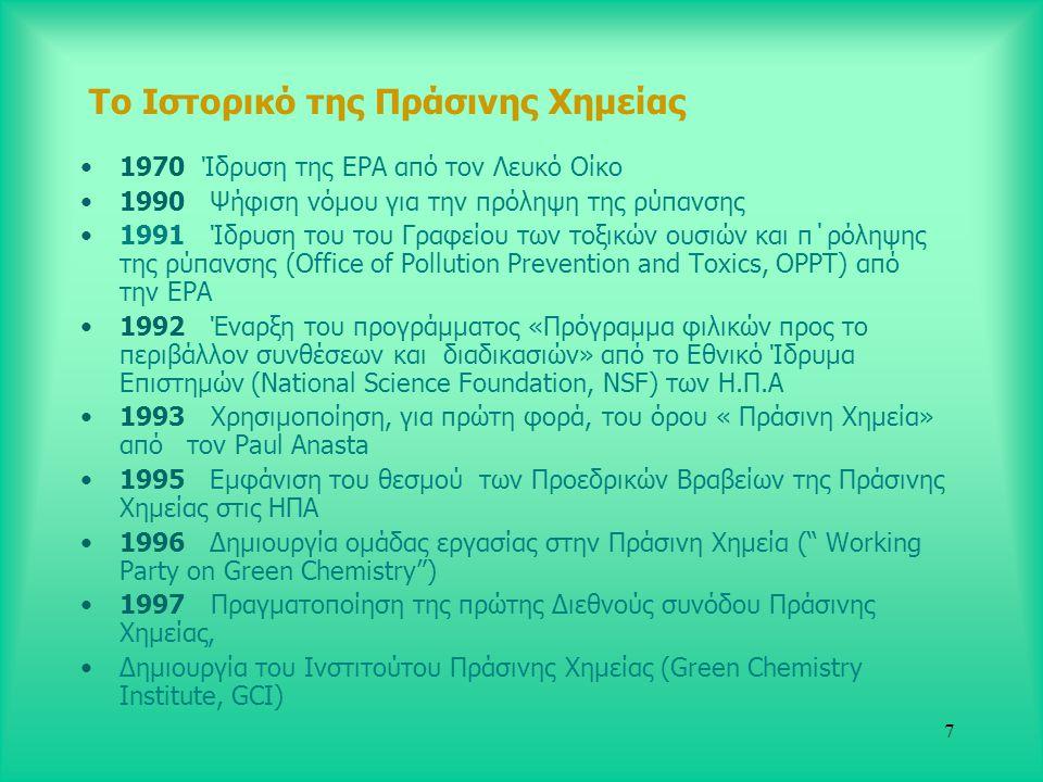Το Ιστορικό της Πράσινης Χημείας