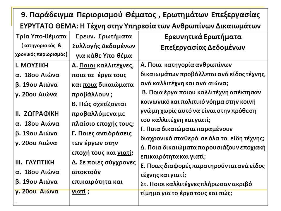 9. Παράδειγμα Περιορισμού Θέματος , Ερωτημάτων Επεξεργασίας