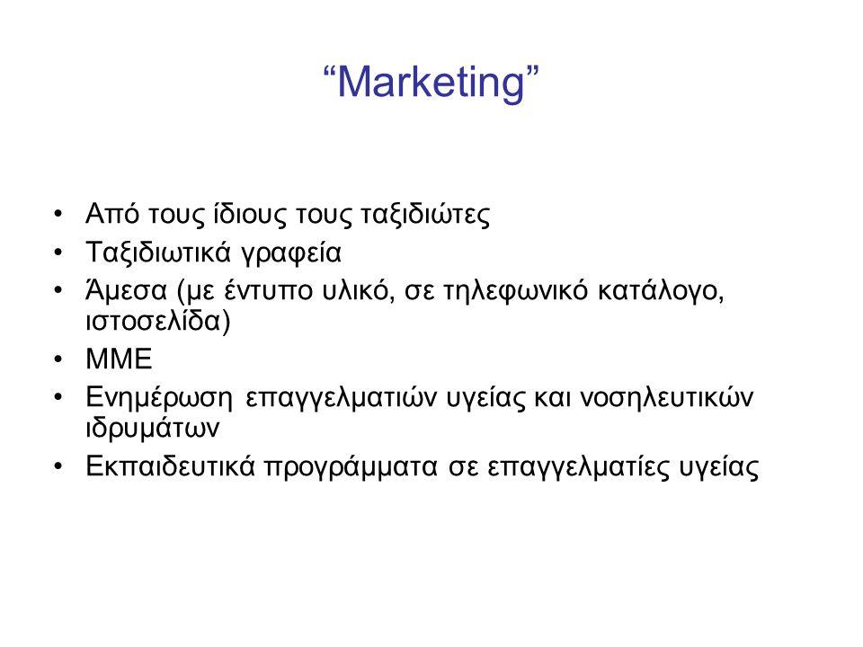 Marketing Από τους ίδιους τους ταξιδιώτες Ταξιδιωτικά γραφεία