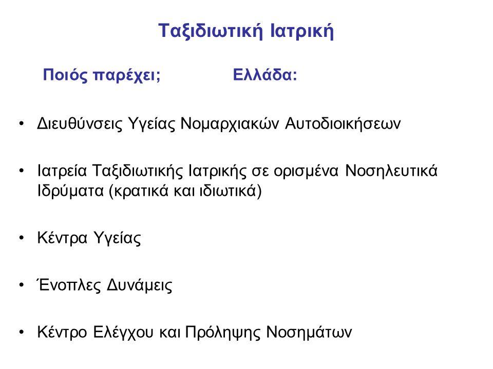 Ποιός παρέχει; Ελλάδα: