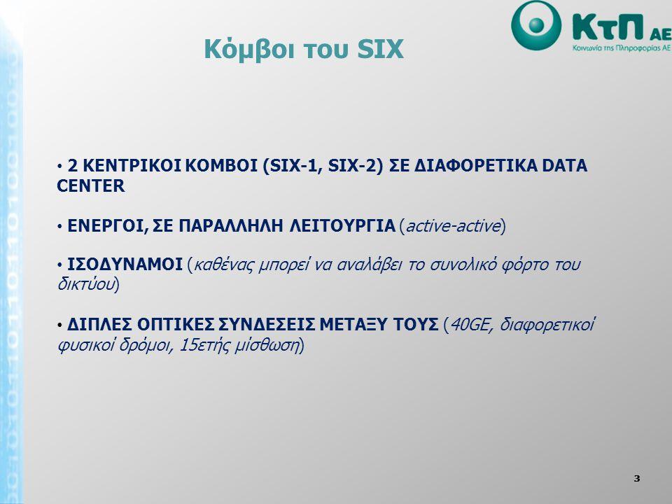 Κόμβοι του SIX 2 ΚΕΝΤΡΙΚΟΙ ΚΟΜΒΟΙ (SIX-1, SIX-2) ΣΕ ΔΙΑΦΟΡΕΤΙΚΑ DATA CENTER. ΕΝΕΡΓΟΙ, ΣΕ ΠΑΡΑΛΛΗΛΗ ΛΕΙΤΟΥΡΓΙΑ (active-active)