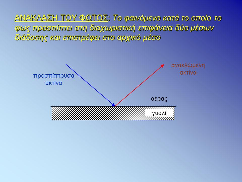 ΑΝΑΚΛΑΣΗ ΤΟΥ ΦΩΤΟΣ: Το φαινόμενο κατά το οποίο το φως προσπίπτει στη διαχωριστική επιφάνεια δύο μέσων διάδοσης και επιστρέφει στο αρχικό μέσο