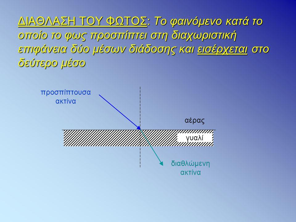 ΔΙΑΘΛΑΣΗ ΤΟΥ ΦΩΤΟΣ: Το φαινόμενο κατά το οποίο το φως προσπίπτει στη διαχωριστική επιφάνεια δύο μέσων διάδοσης και εισέρχεται στο δεύτερο μέσο
