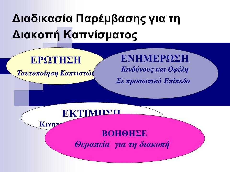 Διαδικασία Παρέμβασης για τη Διακοπή Καπνίσματος