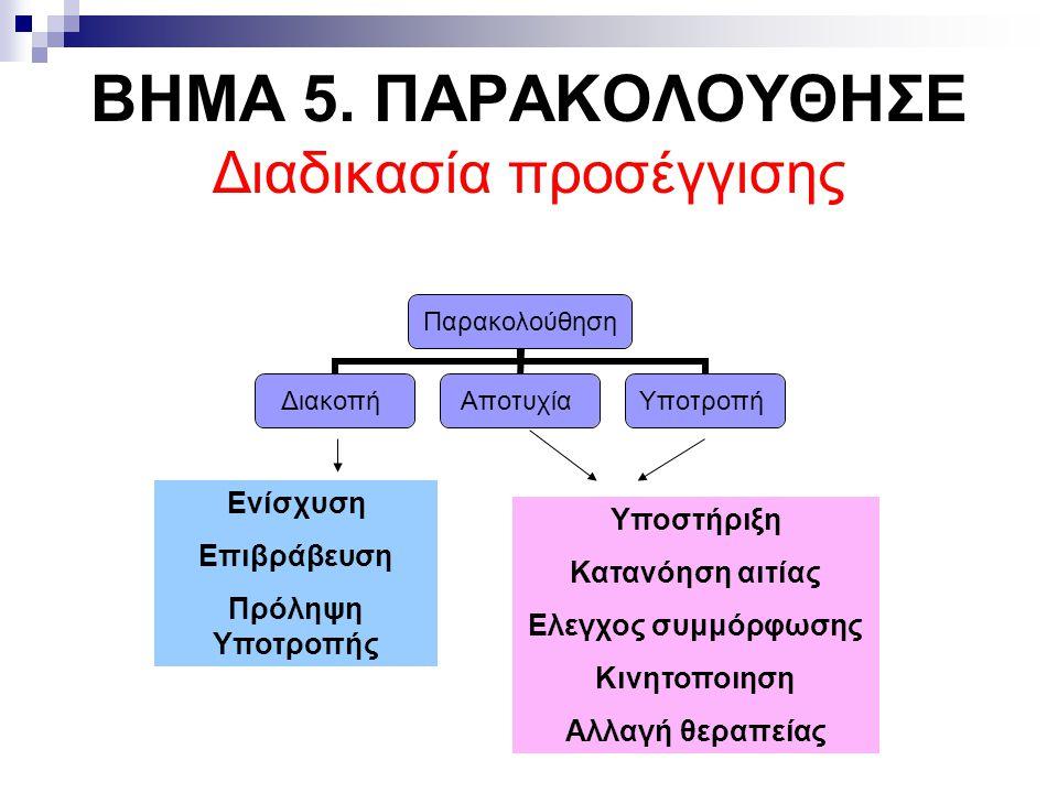 ΒΗΜΑ 5. ΠΑΡΑΚΟΛΟΥΘΗΣΕ Διαδικασία προσέγγισης