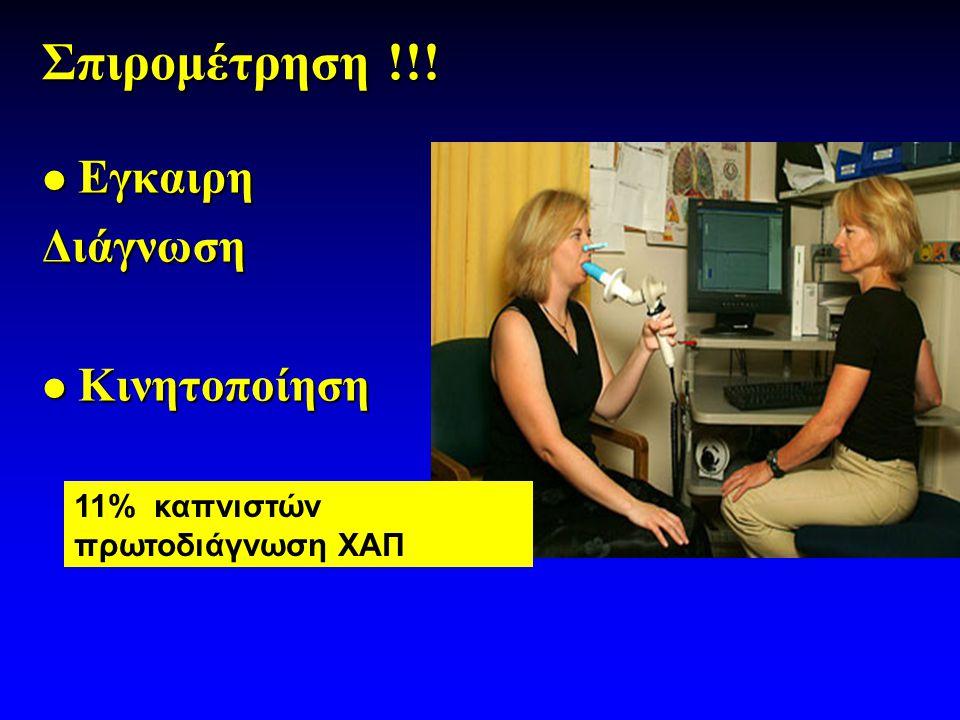 Σπιρομέτρηση !!! Εγκαιρη Διάγνωση Κινητοποίηση