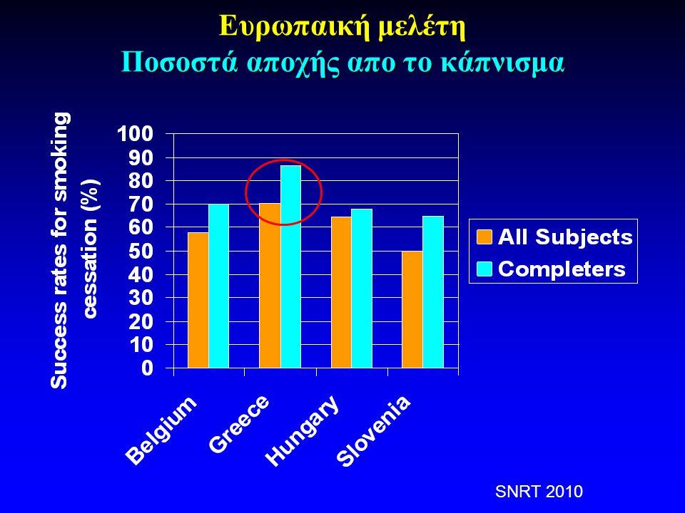 Eυρωπαική μελέτη Ποσοστά αποχής απο το κάπνισμα
