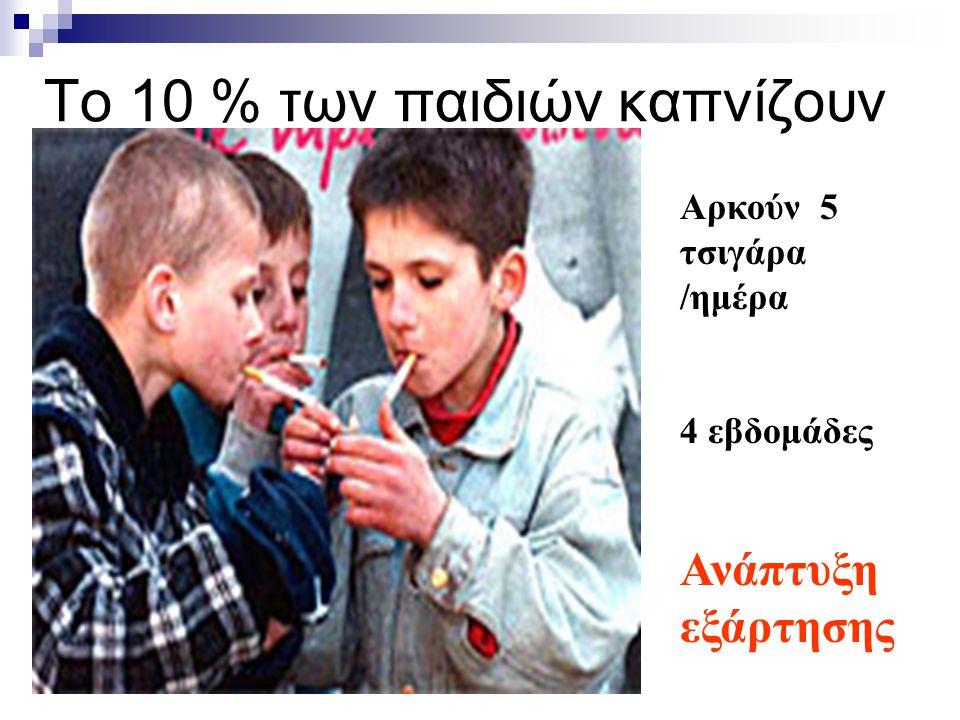 Το 10 % των παιδιών καπνίζουν