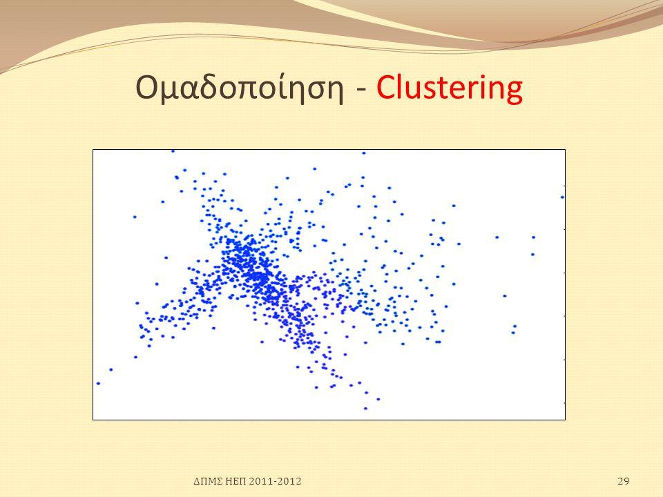 Ομαδοποίηση - Clustering