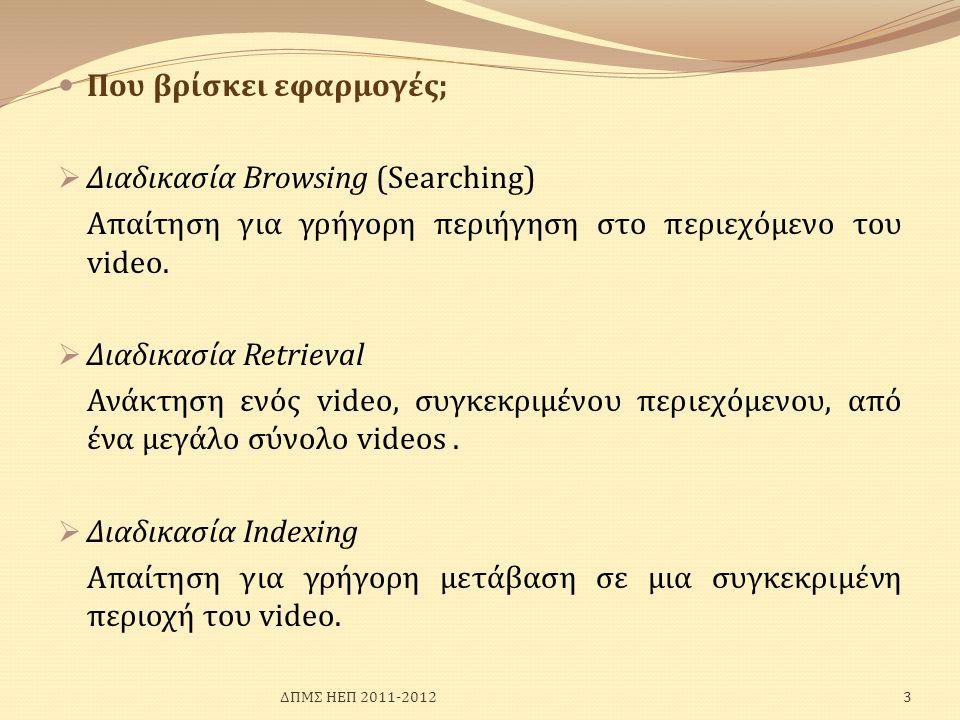 Που βρίσκει εφαρμογές; Διαδικασία Browsing (Searching)