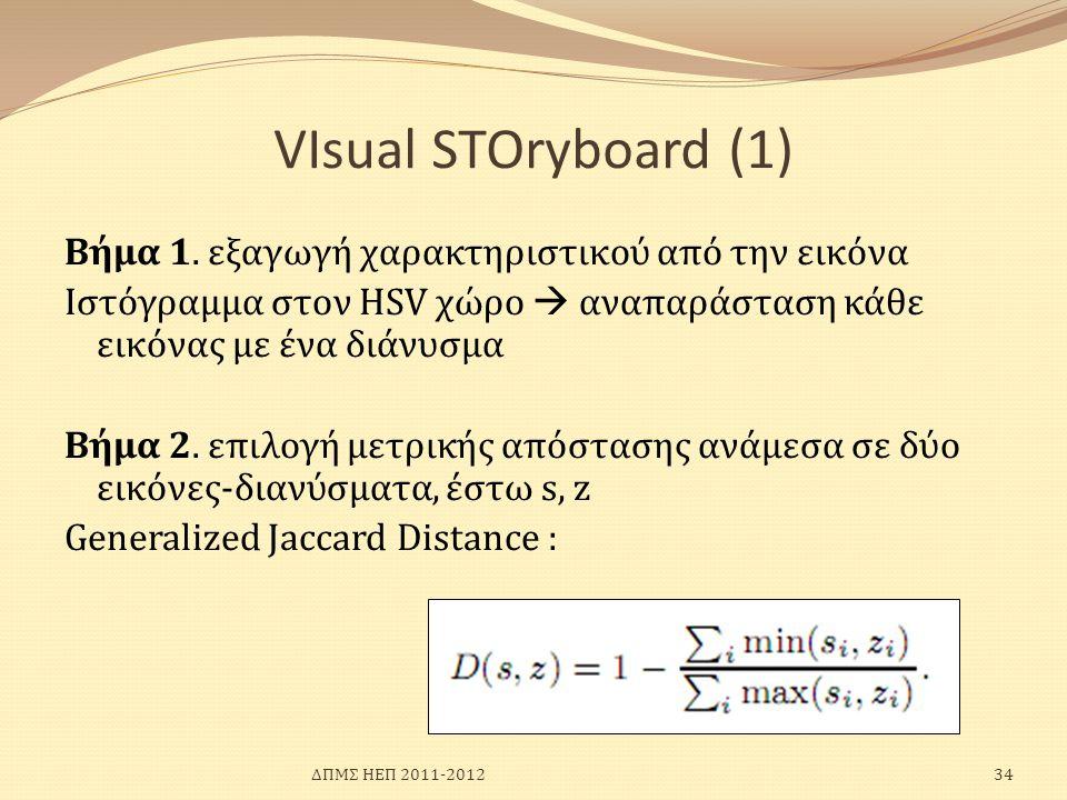 VIsual SΤΟryboard (1)