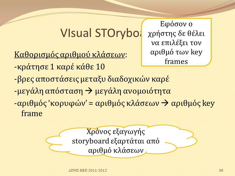 VIsual SΤΟryboard (5) Εφόσον ο χρήστης δε θέλει να επιλέξει τον αριθμό των key frames.