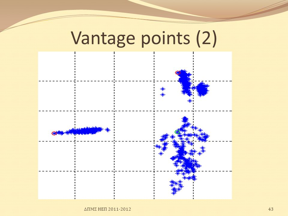 Vantage points (2) ΔΠΜΣ ΗΕΠ 2011-2012