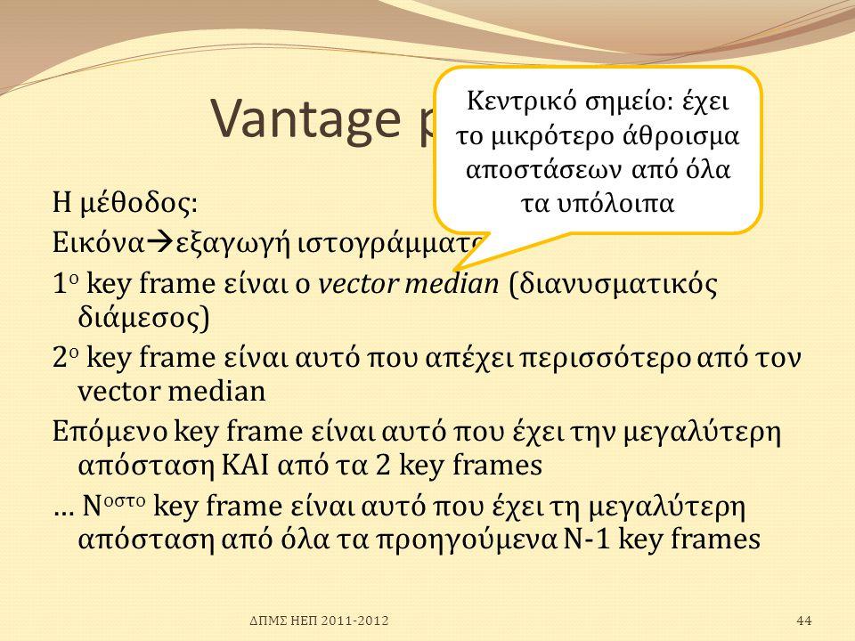 Vantage points (3) Κεντρικό σημείο: έχει το μικρότερο άθροισμα αποστάσεων από όλα τα υπόλοιπα.