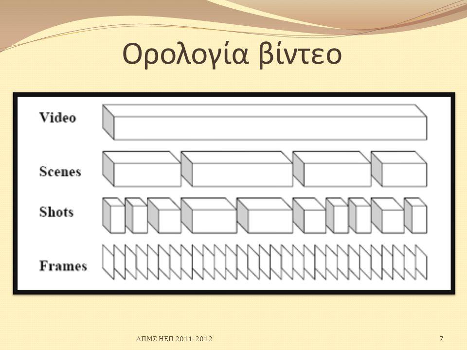 Ορολογία βίντεο ΔΠΜΣ ΗΕΠ 2011-2012