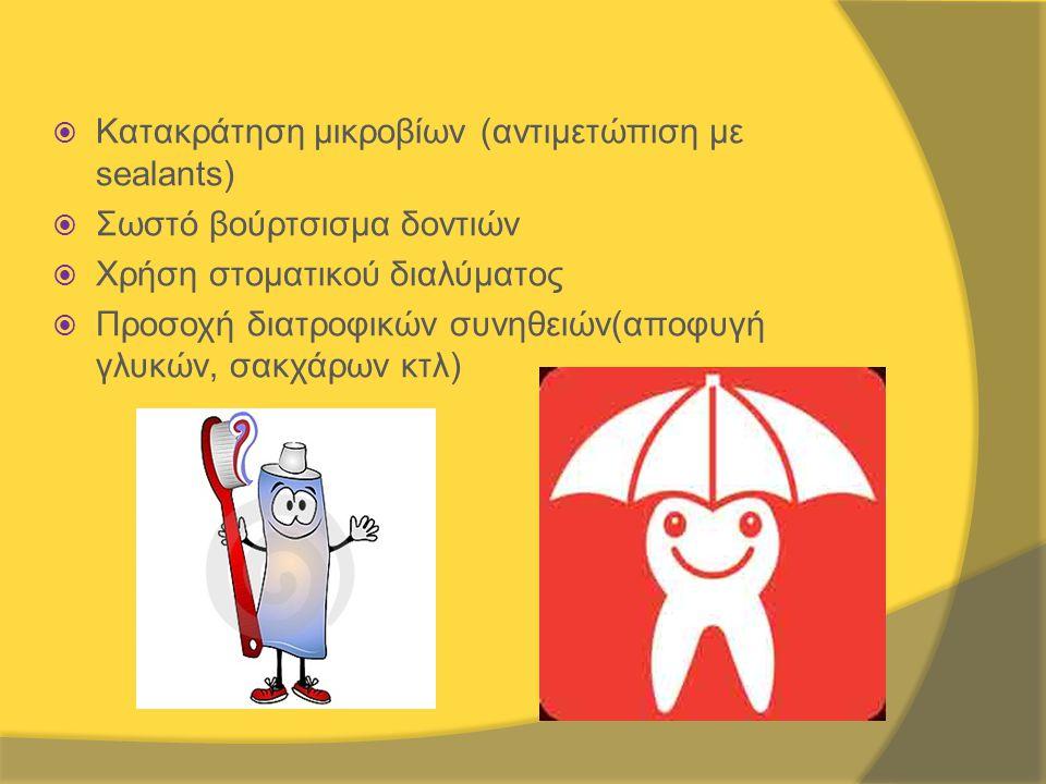 Κατακράτηση μικροβίων (αντιμετώπιση με sealants)