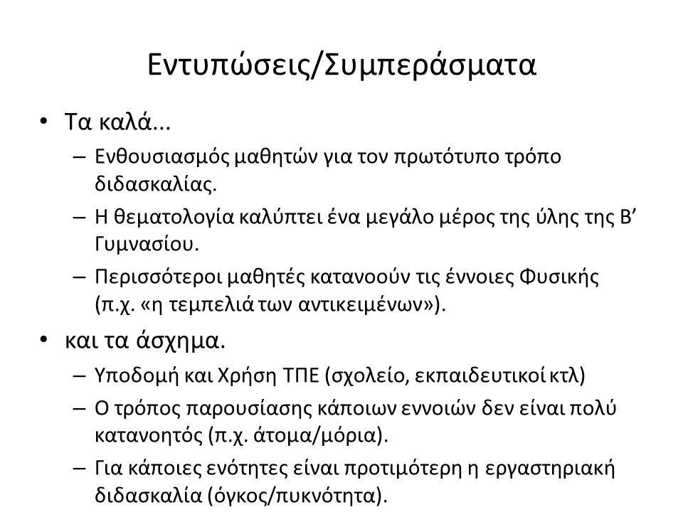 Εντυπώσεις/Συμπεράσματα