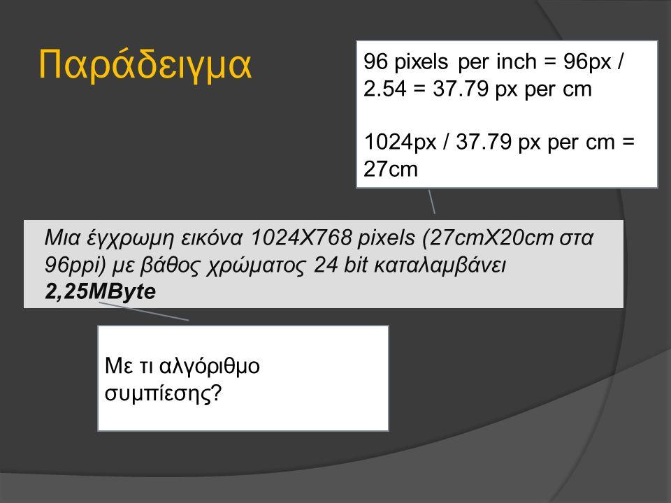 Παράδειγμα 96 pixels per inch = 96px / 2.54 = 37.79 px per cm