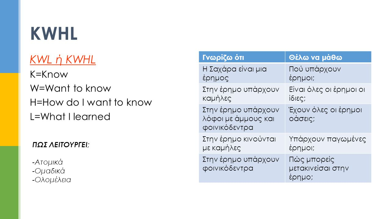 ΚWHL KWL ή KWHL K=Know W=Want to know H=How do I want to know