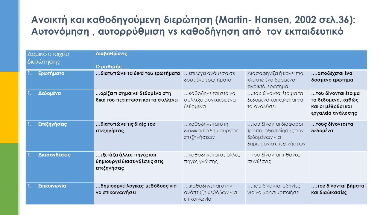 Ανοικτή και καθοδηγούμενη διερώτηση (Martin- Hansen, 2002 σελ